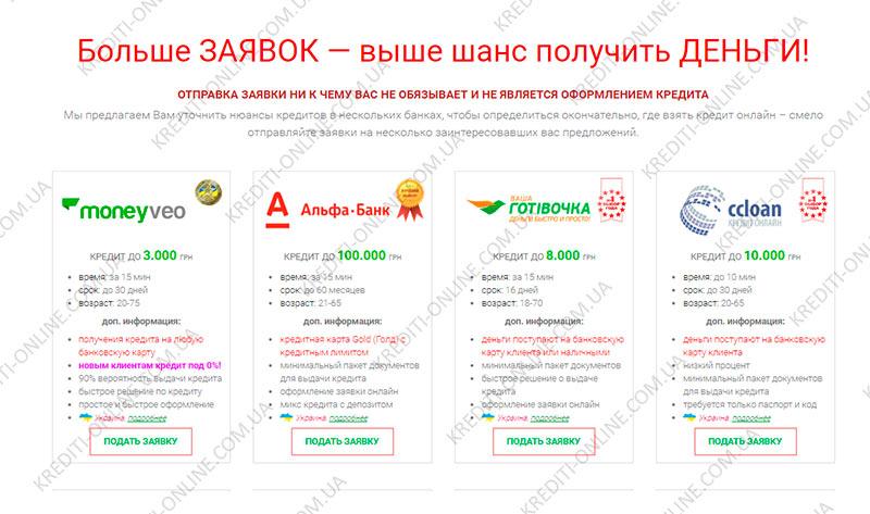 Онлайн заявка на кредит наличными Украина